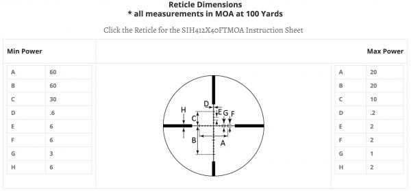 Sightron SIH Field Target 4-12x40